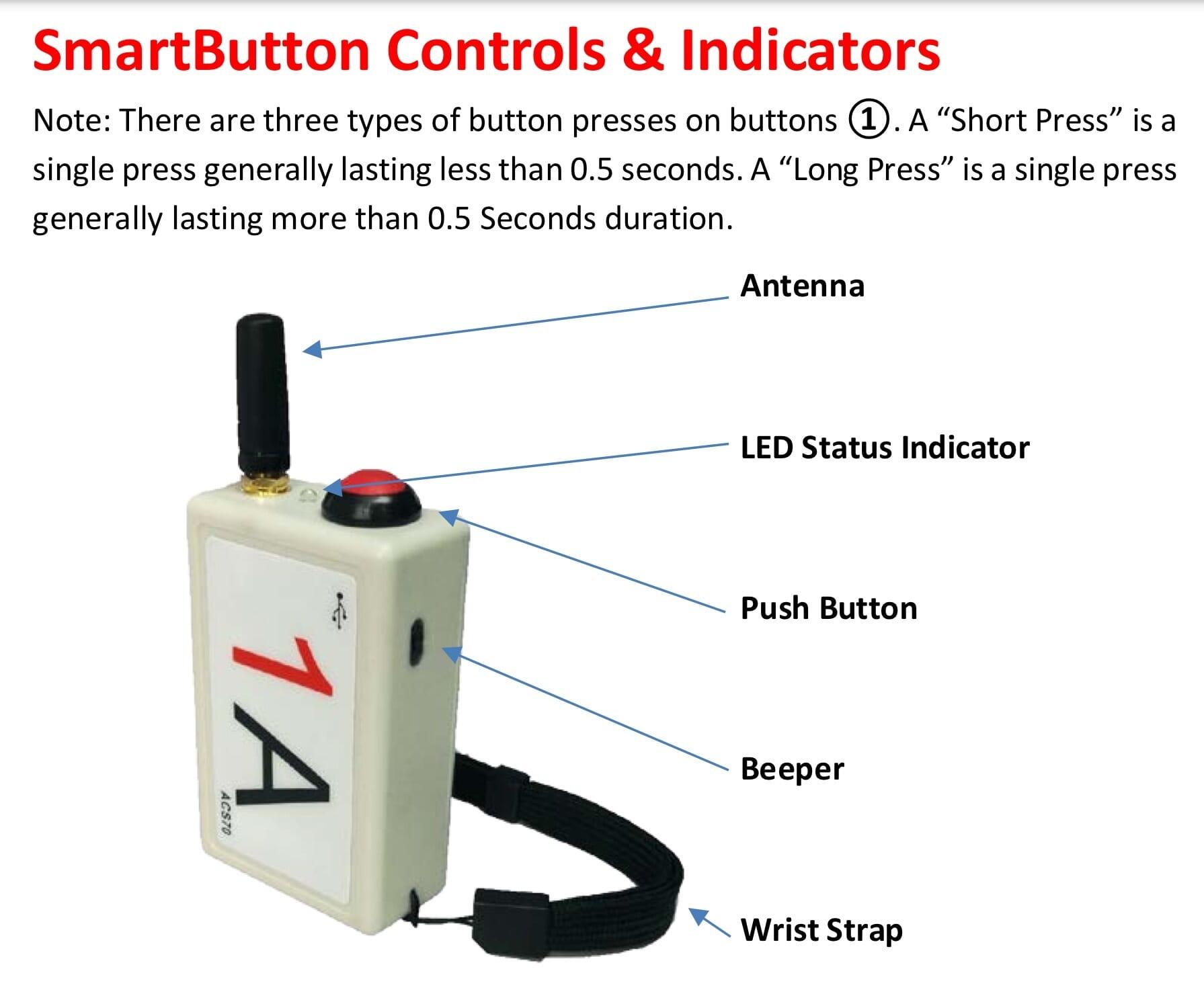 AutoCoach button