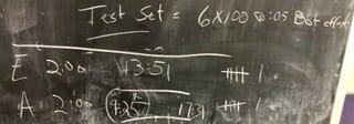 Results on blackboard